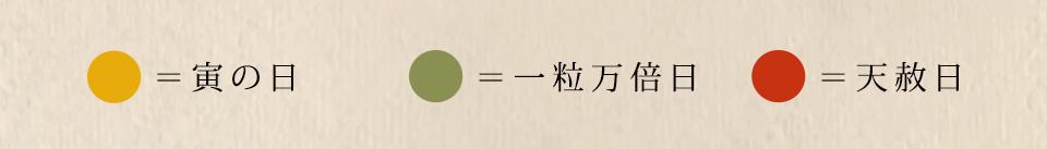 2019年 吉日カレンダーのアイコン説明 イエロー:寅の日 グリーン:一粒万倍日 レッド:天赦日