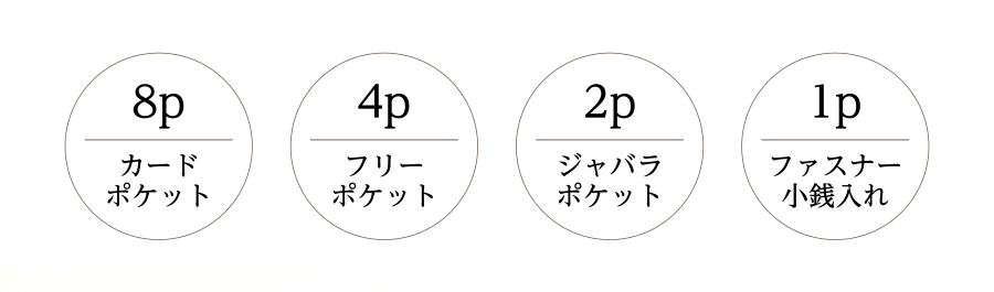 カードポケット8p フリーポケット4p ジャバラポケット2p ファスナー小銭入れ1p