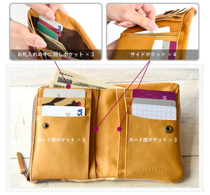 お札入れの中に隠しポケットが3か所。サイドポケットが4か所。カード段ポケットが6カ所。