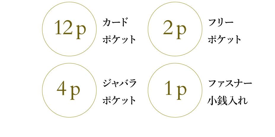 カードポケット12p フリーポケット2p ジャバラポケット4p ファスナー小銭入れ1p